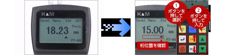 トランスデューサーを離し1「Enter」キーで桁を選択し2「▲▼」キーで厚い方の試験片の厚さを入力する。