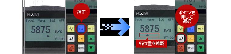 「VEL」キーを押す。「Enter」キーで桁位置を選択する。