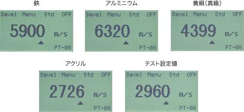 5種類の音速設定
